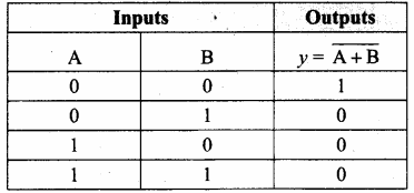 Samacheer Kalvi 11th Computer Science Solutions Chapter 2 Number Systems 33