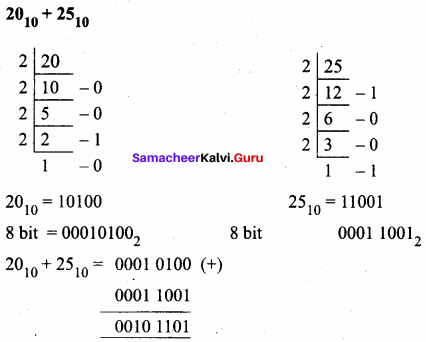 11th Computer Science 2nd Lesson Samacheer Kalvi