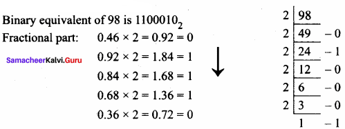 Questions On Number System Class 11 Computer Science Samacheer Kalvi