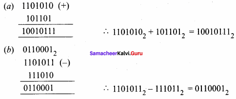 Samacheer Kalvi Guru 11 Computer Science Samacheer Kalvi