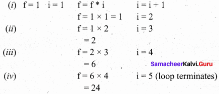 Samacheer Kalvi 11th Computer Science Solutions Chapter 7 Composition and Decomposition 10