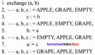 Samacheer Kalvi 11th Computer Science Solutions Chapter 7 Composition and Decomposition 6