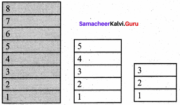 Samacheer Kalvi 11th Computer Science Solutions Chapter 7 Composition and Decomposition 8