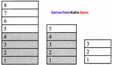 Samacheer Kalvi 11th Computer Science Solutions Chapter 7 Composition and Decomposition 9
