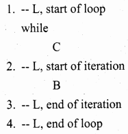 Samacheer Kalvi 11th Computer Science Solutions Chapter 8 Iteration and Recursion 23