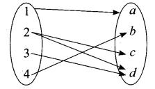 Samacheer Kalvi 11th Maths Solutions Chapter 1 Sets Ex 1.5 266
