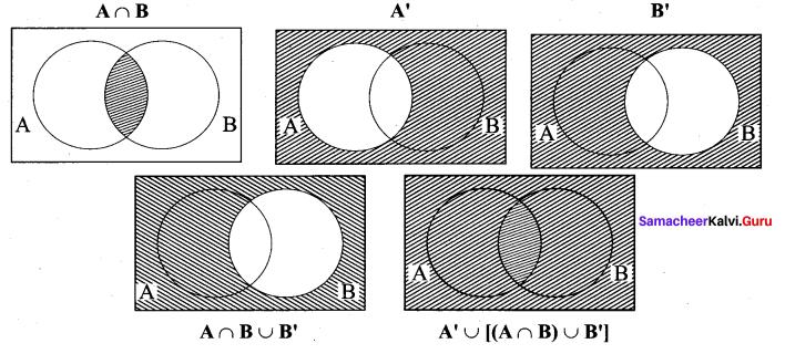 Samacheer Kalvi 11th Maths Solutions Chapter 1 Sets Ex 1.5 9