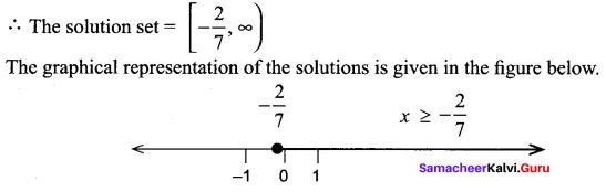 11th Maths Chapter 2 Solution Samacheer Kalvi