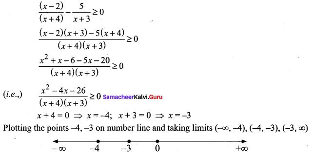 Samacheer Kalvi 11th Maths Solutions Chapter 2 Basic Algebra Ex 2.8 9