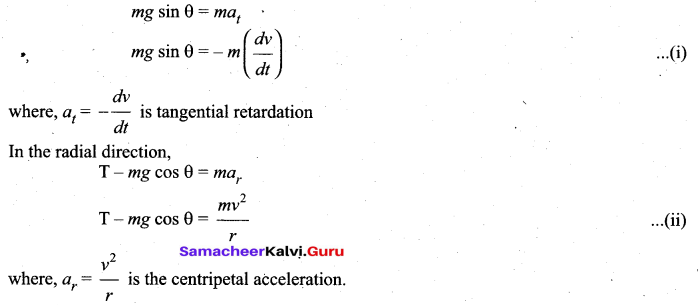 Samacheer Kalvi 11th Physics Solutions Chapter 4 Work, Energy and Power 161