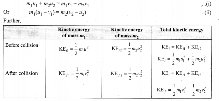 Samacheer Kalvi 11th Physics Solutions Chapter 4 Work, Energy and Power 182