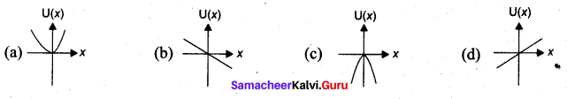 Work, Energy And Power Class 11 Numericals Pdf Samacheer Kalvi