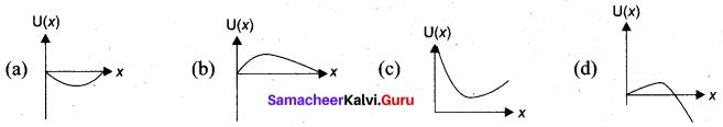 Work Energy And Power Class 11 Numericals Pdf Samacheer Kalvi
