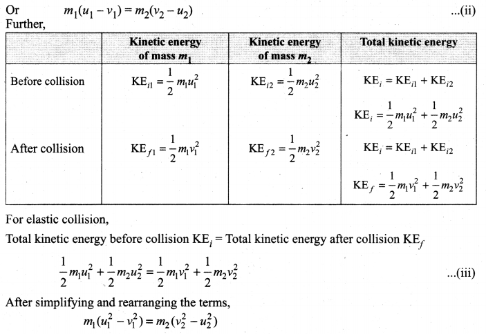 Samacheer Kalvi 11th Physics Solutions Chapter 4 Work, Energy and Power 44