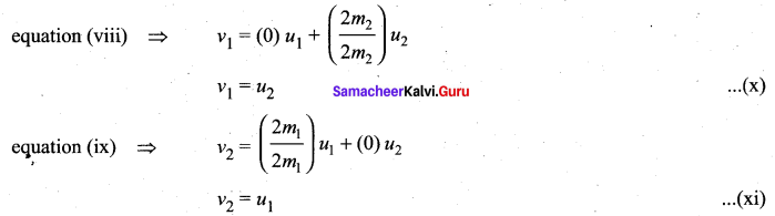 Samacheer Kalvi 11th Physics Solutions Chapter 4 Work, Energy and Power 48