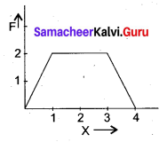 Samacheer Kalvi 11th Physics Solutions Chapter 4 Work, Energy and Power 923
