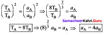 Samacheer Kalvi 11th Physics Solutions Chapter 6 Gravitation 123