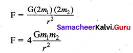Samacheer Kalvi 11th Physics Solutions Chapter 6 Gravitation 1392