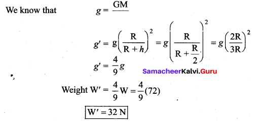 Samacheer Kalvi 11th Physics Solutions Chapter 6 Gravitation 19