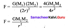 Samacheer Kalvi 11th Physics Solutions Chapter 6 Gravitation 203