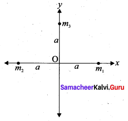 Samacheer Kalvi 11th Physics Solutions Chapter 6 Gravitation 216