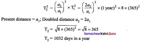 Samacheer Kalvi 11th Physics Solutions Chapter 6 Gravitation 400