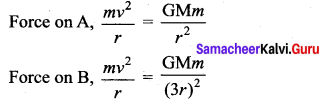 Samacheer Kalvi 11th Physics Solutions Chapter 6 Gravitation 7