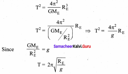 Samacheer Kalvi 11th Physics Solutions Chapter 6 Gravitation 96