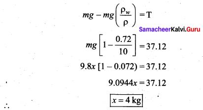 Samacheer Kalvi 11th Physics Solutions Chapter 7 Properties of Matter 104