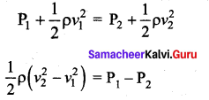 Samacheer Kalvi 11th Physics Solutions Chapter 7 Properties of Matter 105