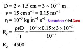 Samacheer Kalvi 11th Physics Solutions Chapter 7 Properties of Matter 207