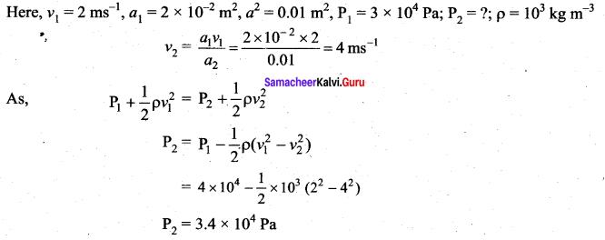 Samacheer Kalvi 11th Physics Solutions Chapter 7 Properties of Matter 208