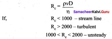Samacheer Kalvi 11th Physics Solutions Chapter 7 Properties of Matter 35
