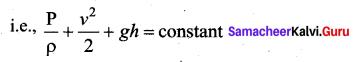 Samacheer Kalvi 11th Physics Solutions Chapter 7 Properties of Matter 37