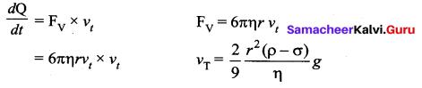 Samacheer Kalvi 11th Physics Solutions Chapter 7 Properties of Matter 5