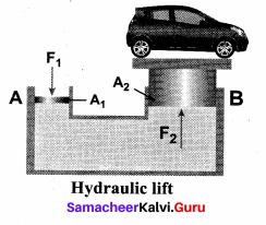 Samacheer Kalvi 11th Physics Solutions Chapter 7 Properties of Matter 57