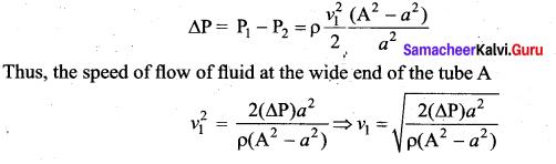 Samacheer Kalvi 11th Physics Solutions Chapter 7 Properties of Matter 91