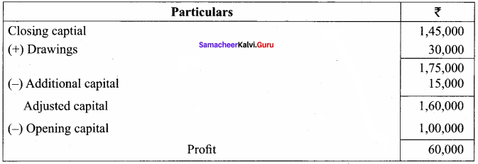 Accounts From Incomplete Records Class 12 Solutions Samacheer Kalvi
