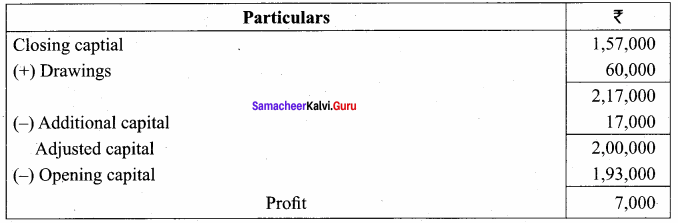 Samacheer Kalvi Guru 12th Accountancy Solutions Chapter 1 Accounts from Incomplete Records 24