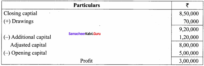 Accounts From Incomplete Records Class 12 Samacheer Kalvi
