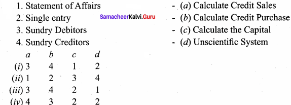 Samacheer Kalvi 12th Accountancy Solutions Chapter 1 Accounts from Incomplete Records 72