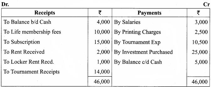 12th Accountancy 2nd Chapter Samacheer Kalvi