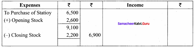 Non Profit Organisation Questions Samacheer Kalvi 12th Accountancy