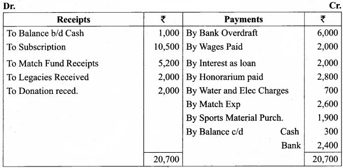12th Accountancy Solutions Samacheer Kalvi Accounts of Not-For-Profit Organisation 5