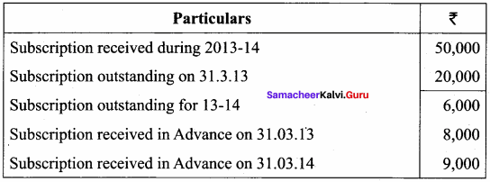 Samacheer Kalvi 12th Accountancy Solutions Chapter 2 Accounts of Not-For-Profit Organisation 59