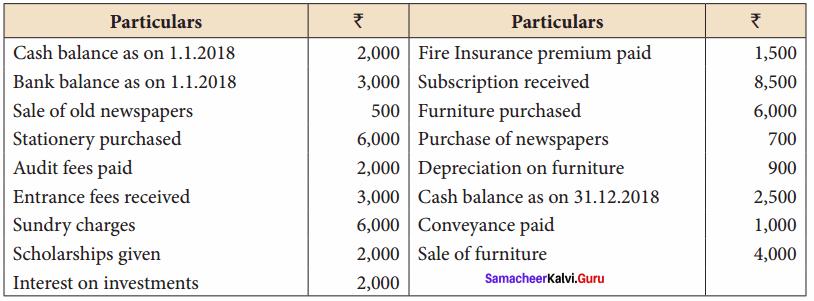 12th Account Chapter 2 Samacheer Kalvi