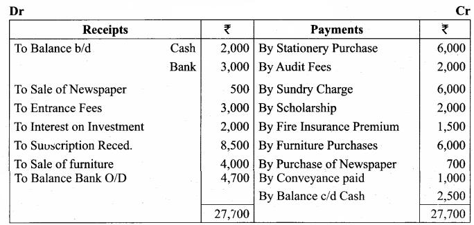 12 Accountancy Chapter 2 Samacheer Kalvi