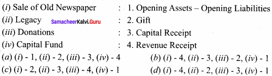 Samacheer Kalvi 12th Accountancy Solutions Chapter 2 Accounts of Not-For-Profit Organisation 80