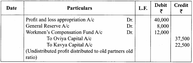 Chapter 5 Admission Of A Partner Class 12 Solutions