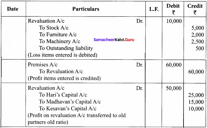 Class 12 Accountancy Chapter 5 Admission Of A Partner Solutions